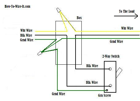 2 Way Switch Connection Diagram - Nudohugeslankaviktcenterinfo \u2022