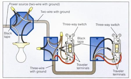 Three Way Switch Wiring Diagram Power Into Switch Wiring Diagram