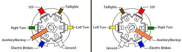 6 hole trailer wiring diagram