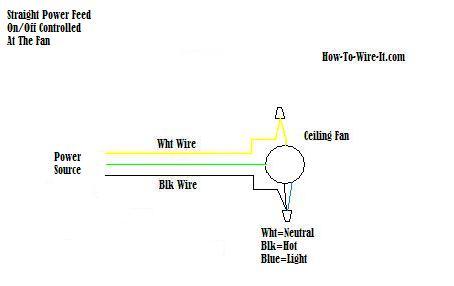3 Wire Fan Diagram Wiring Diagram