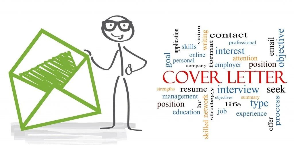 3 Sample Cover Letter Templates To Get You Started - How To Type A Resume Cover Letter