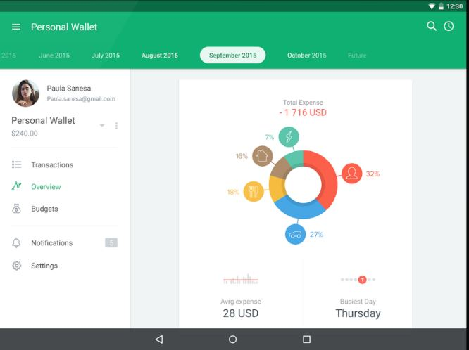 10 Best Apps for Tracking Expenses to Manage the Budget- Android  iOS