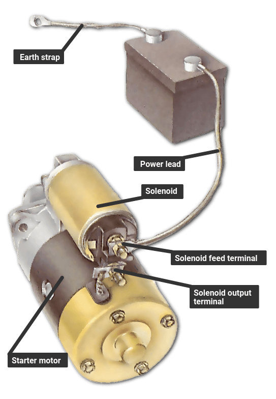 Ford 3 Post Solenoid Wiring Diagram Checking A Starter Circuit How A Car Works