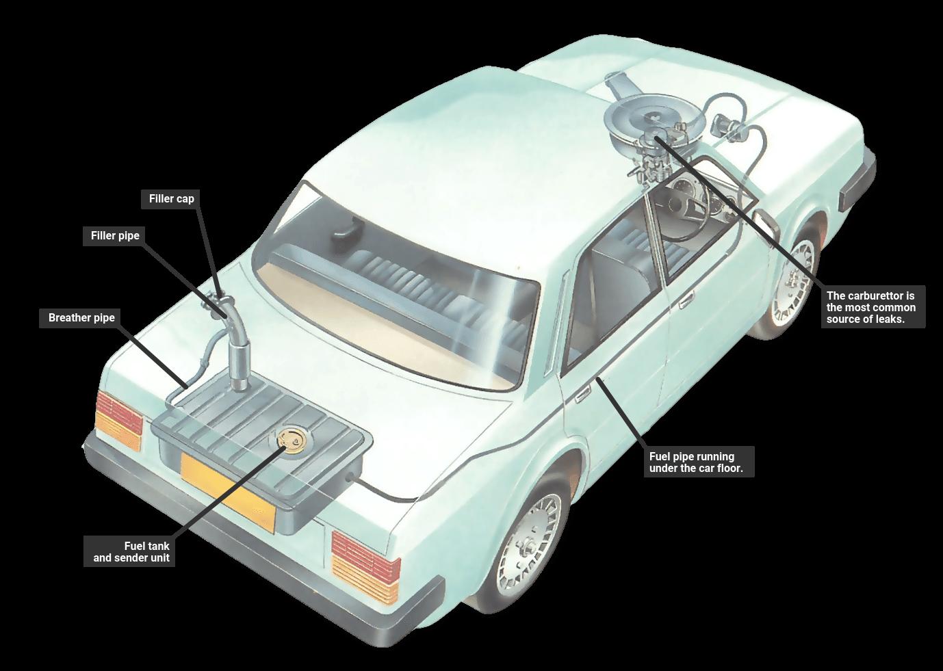 Garage Door Switch Schematics Servicing The Fuel Supply System How A Car Works