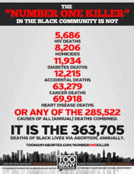 BLACK COMMUNITY DEATH CAUSES
