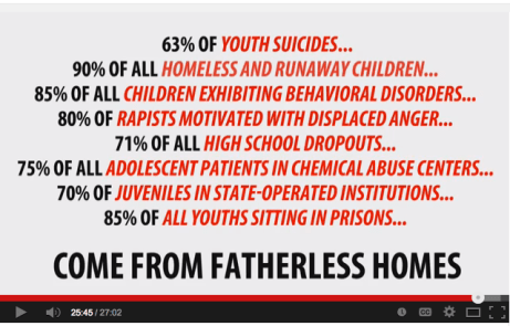 Fatherless Children Molyneux 6_30_14