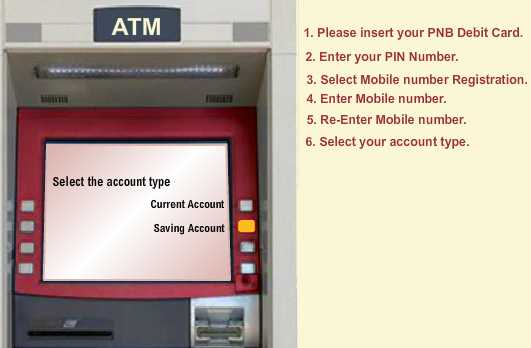 Mobile Number registration for SMS ALert on PNB ATM