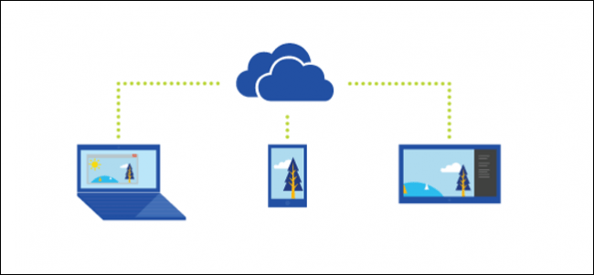 how does onedrive work