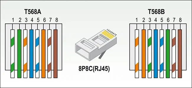 how to wire and crimp rj45 connector for t568b ethernet