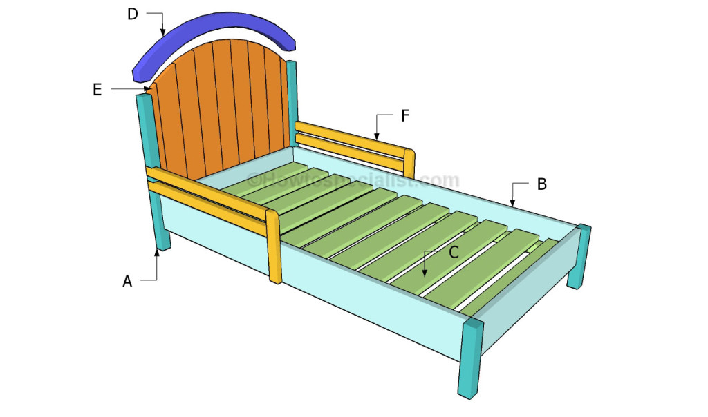 How To Build A Toddler Bed Howtospecialist How To