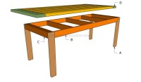 How to build a kitchen table | HowToSpecialist - How to ...
