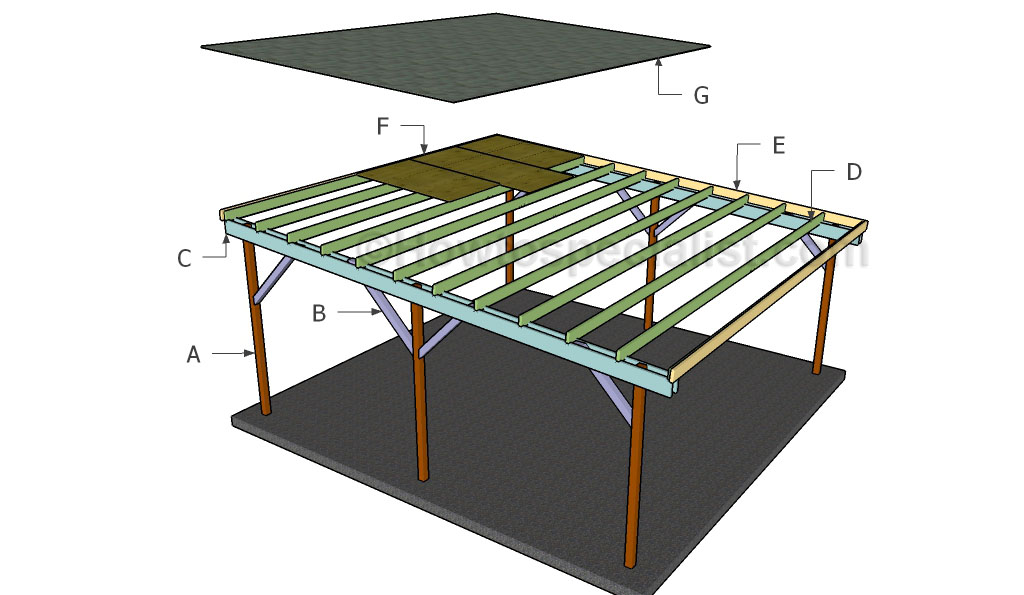 Learn how to build a flat roof with the step-by-step instructions - construction change order form