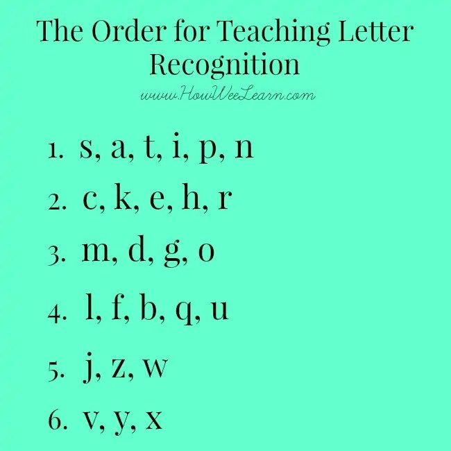 Teaching Letter Recognition - what order to introduce letters - How