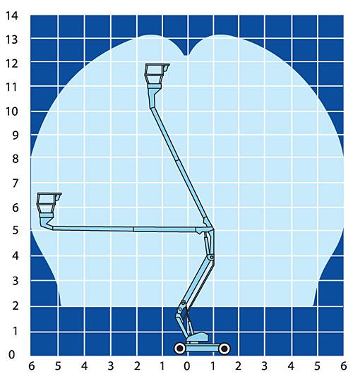 UpRight-diagram-2