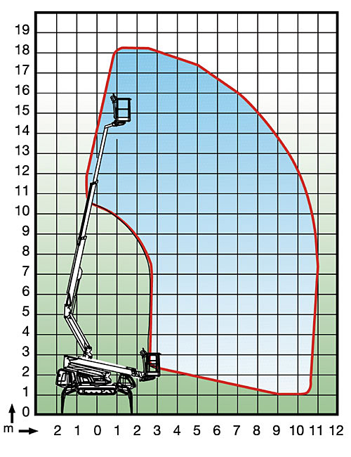 DINO-185XTC-diagram