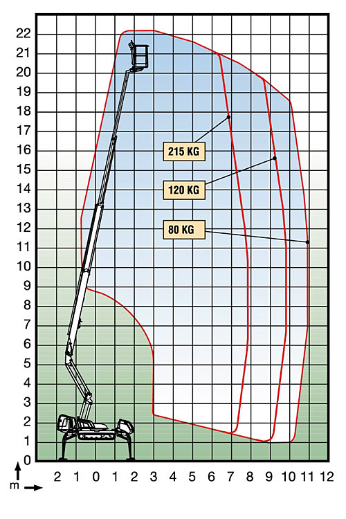 DINO-220XTC-diagram