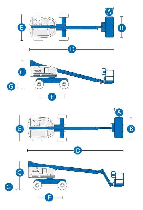 Genie-S65-TRAX-diagram-2