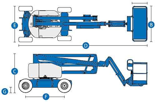 Genie-GS-Z-45-25J-DC-BI-Energy-diagram-a