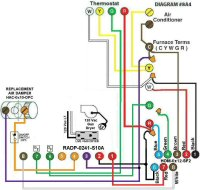Nordyne Electric Furnace Wiring Diagram  Wirdig
