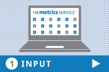 About HR Metrics Service - HR Metrics Service™ - hr metrics