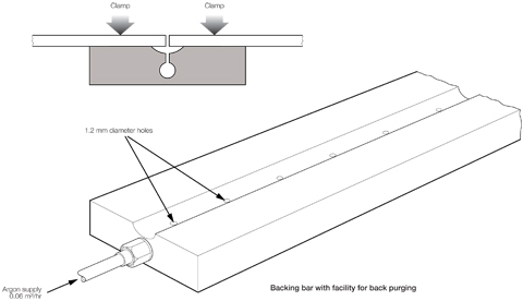 HSE - Welding Asphyxiation hazards in welding and allied processes