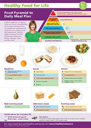 Healthy Eating Guidelines - Irelandu0027s Health Service - healthy meal plan