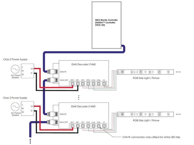 Led Dmx Wiring Diagram circuit diagram template