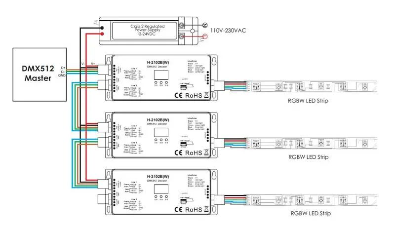 led strips rgb wiring diagram