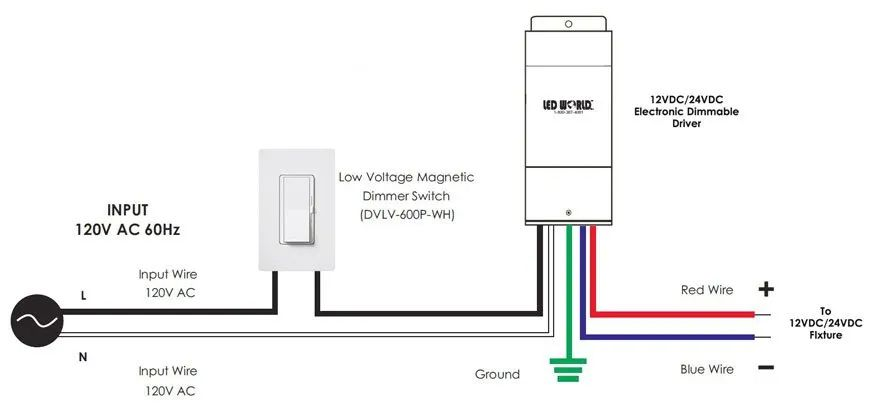 home led power supply magnetic dimmable led driver magnetic