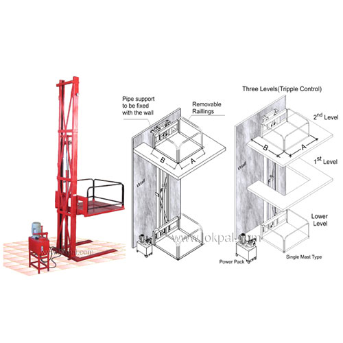 Wall Mounted Stacker - Home Lift, Stair Lift and Dumbwaiter