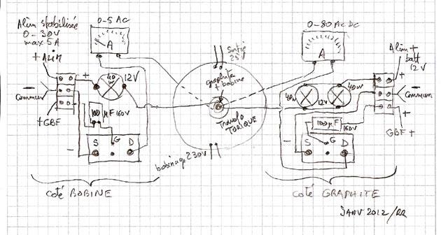 uaz schema moteur electrique fonctionnement