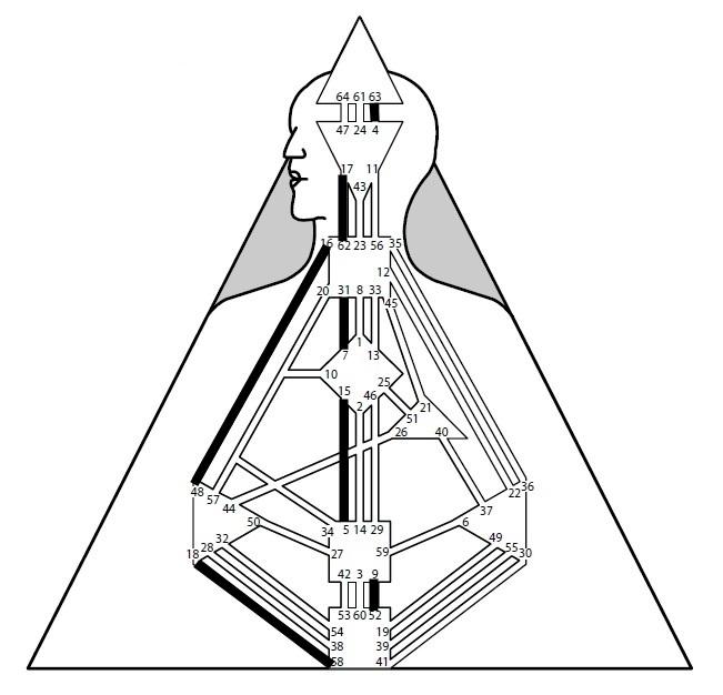 logic circuit human design for success