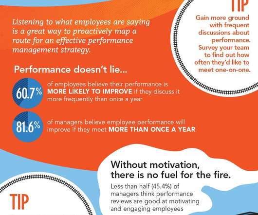 Performance Management and White Paper - Human Resources Today