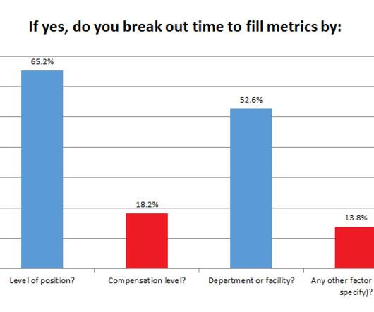 Metrics and Survey - Human Resources Today - hr metrics