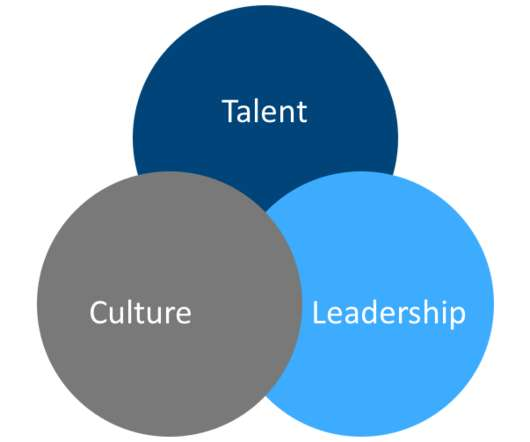 HR Function and Strategy - Human Resources Today
