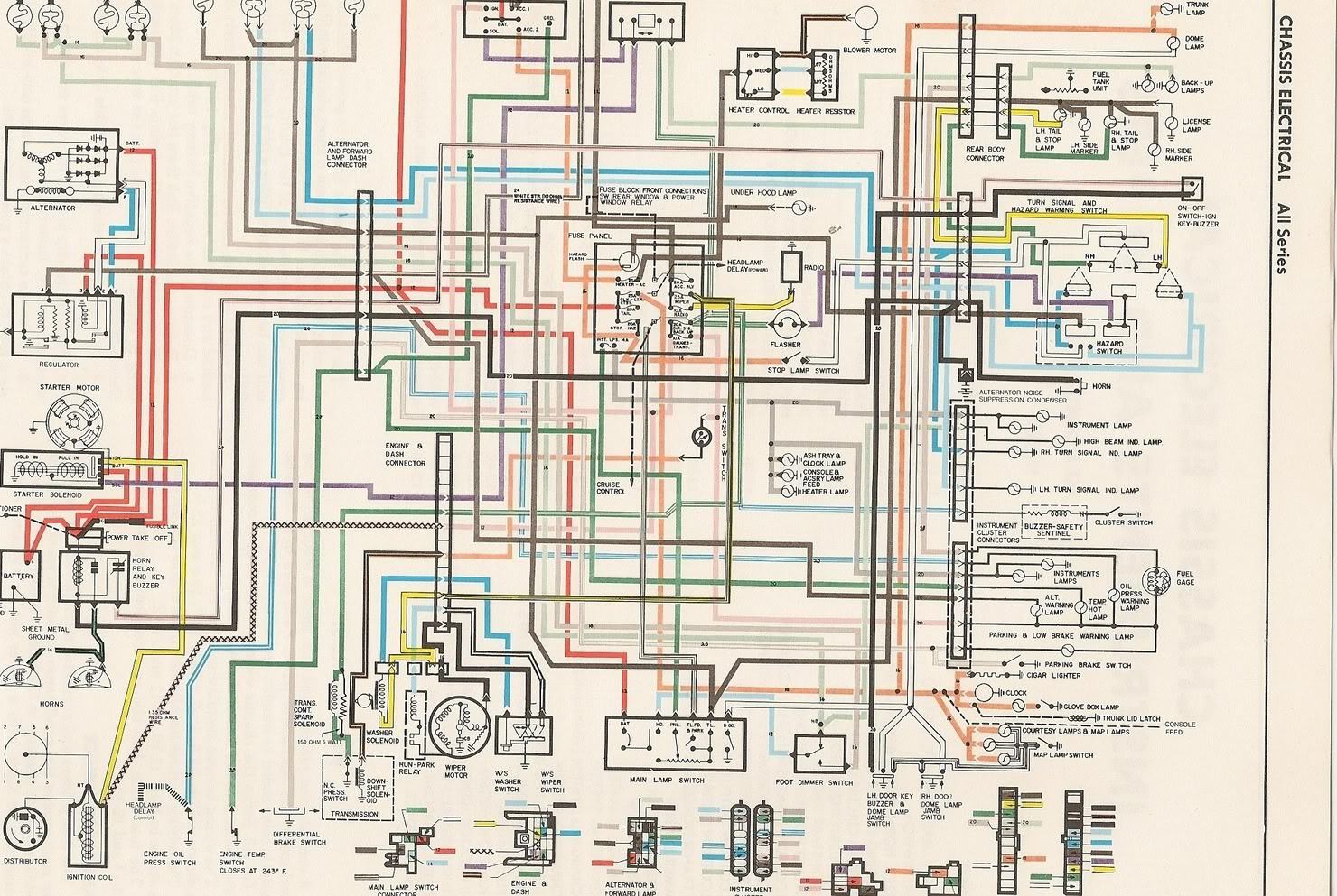 1973 oldsmobile wiring diagram