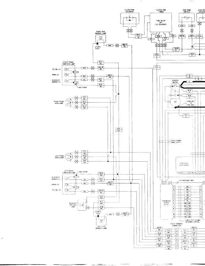 Humvee Ignition Wiring Diagram Online Wiring Diagram