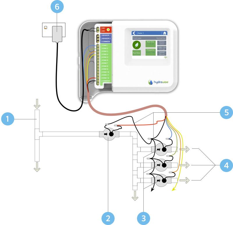 Hunter Src Wiring Diagram Wiring Diagram