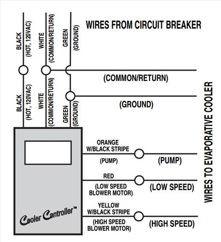 Typical Thermostat Wiring Diagram Swamp Cooler Online Wiring Diagram