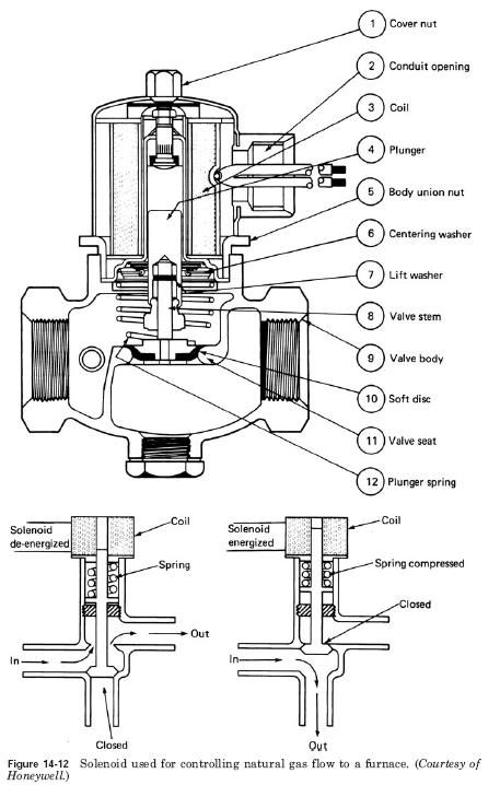 schematic solenoid valve