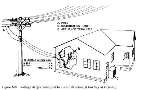 auto air conditioner compressor wiring diagram car air conditioner