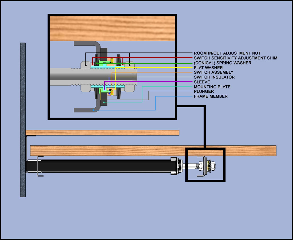 wiring diagram for slide room