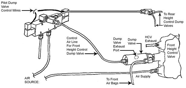 Air Ride Schematic - Wiring Data Diagram