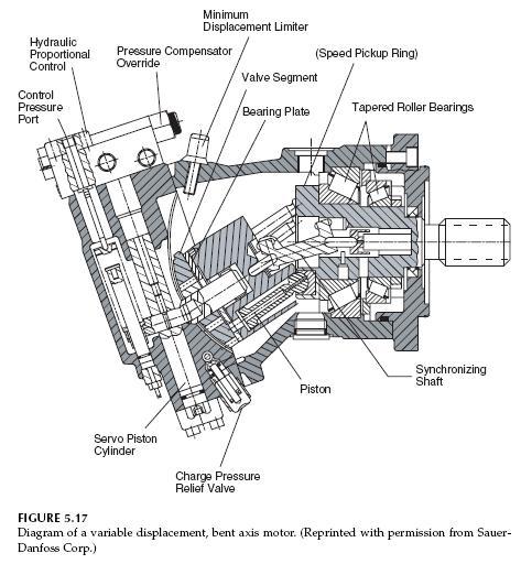 parker hydraulic pump wiring diagram