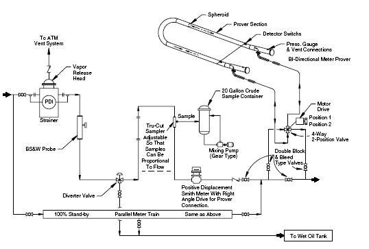 diverter valve schematic