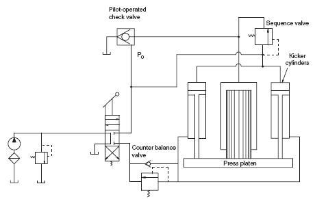 Hydraulic Circuits Hydraulic Presses Machines Hydraulic Schematic