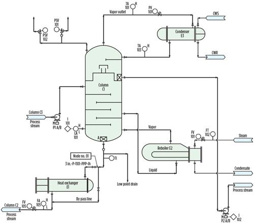 process flow diagram exercise