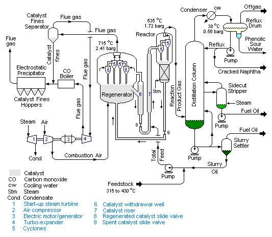 lng regasification process flow diagram