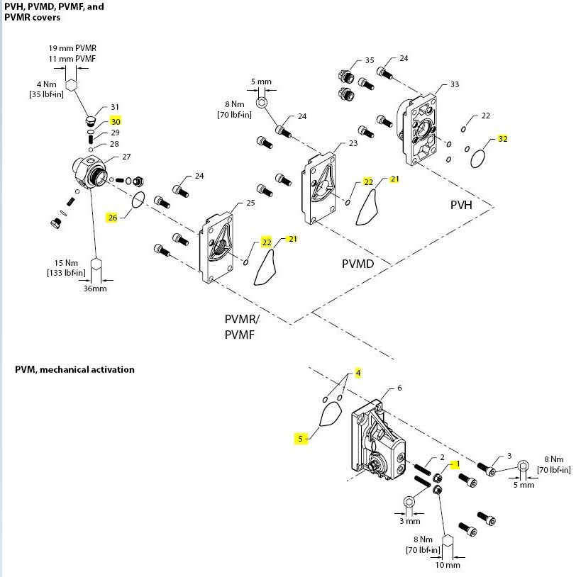 jeep wrangler parts and bedradings schema