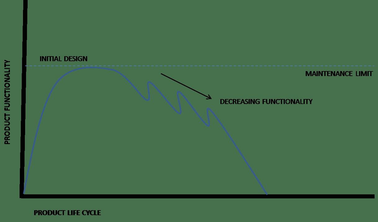 Karma wiring diagram